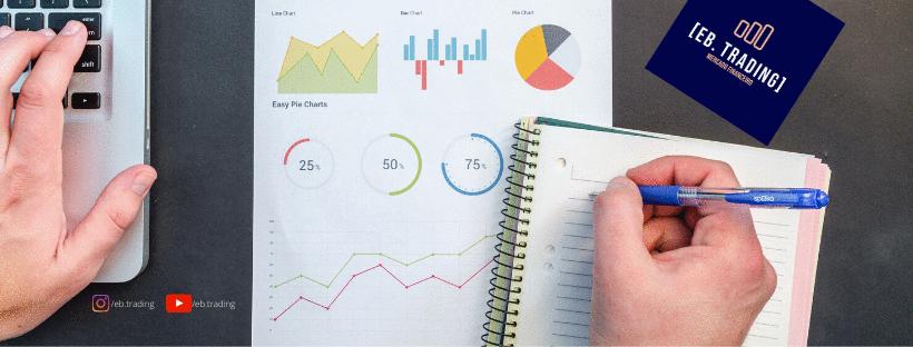 Paper Trading – Controle sua Ansiedade do Click