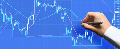 Day Trade: Figuras de Continuidade