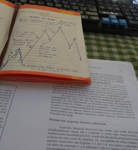 Day Trade: Como Começar no Mercado Financeiro do Zero?